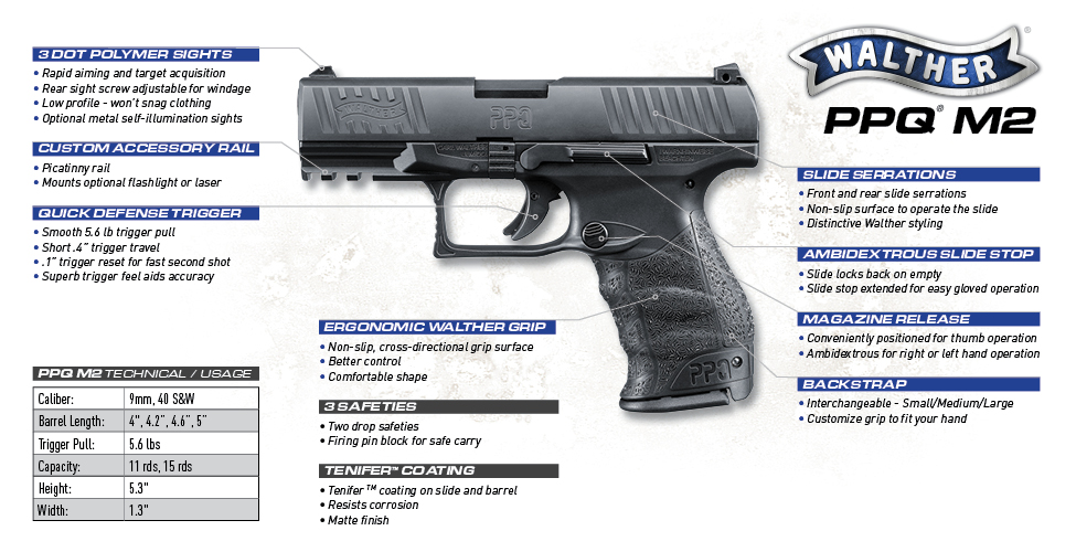 walther_ppq_m2_feature-graphic_oct15